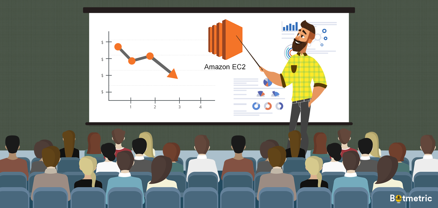 AWS EC2 Pricing and best practices