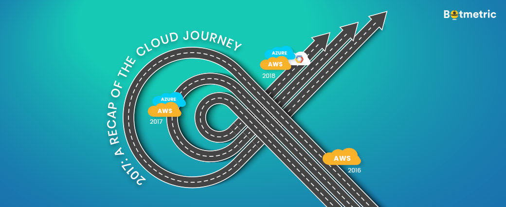 2017 – A Botmetric Roadmap to the Cloud